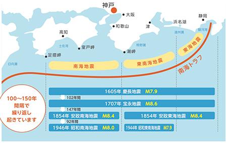 トラフ 予想 南海 地震